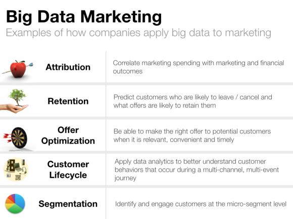 big-data-marketing-001